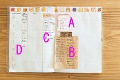 食費が月2万円台にスリム化!家計簿が苦手でも成功した「献立ノート」とは。