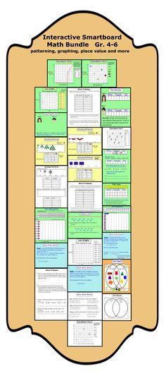 Mothers Day Interactive Smartboard Activities Language Math Art