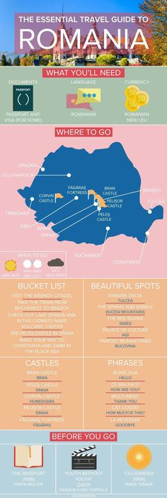 Essential Guide to Romania Destinations de Voyage The Essential Travel Guide to Mykonos (Infographic) Travel Info, Travel List, Travel Guides, Shopping Travel, Funny Travel, Travel Trip, Beach Travel, Travel Europe, Solo Travel