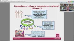 """Franca Da Re: Webinar """"Costruzione del curricolo per competenze """""""