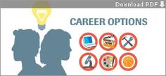 Career Mapping Eyed to Prepare Students for College by Caralee J. Adams
