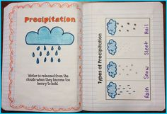 Weather and water cycle journal unit
