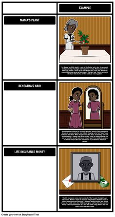 A Raisin in the Sun by Lorraine Hansberry - Themes, Symbols, and Motifs: Using Storyboard That's Grid layout, students can create storyboards to visualize key themes, symbols, and motifs from A Raisin in the Sun! These storyboards can serve as an additional A Raisin in the Sun summary and is just one of the many A Raisin in the Sun activities that we have in our lesson plan.