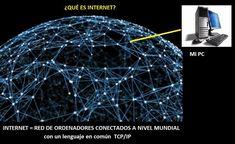 Como Funciona Internet y Explicado de Forma Clara Internet, Digital, Shape