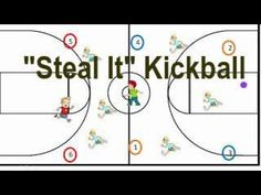 Physical Education Games-The Best Kickball Game Ever Physical Education Rules, Education Logo, Education Quotes, Education Posters, Character Education, Health Education, Pe Activities, Gross Motor Activities, Movement Activities