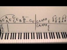 Piano Lesson GREAT Classic Rock Riff, You Gotta Hear It!