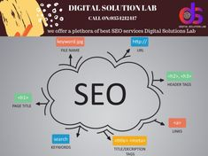 #Top_pay_per-click-consultant,#ppc_company_in_gurgoan,  #search_engine_marketing,#best_digital marketing_company_in_india,#best_ppc_dvertising_services