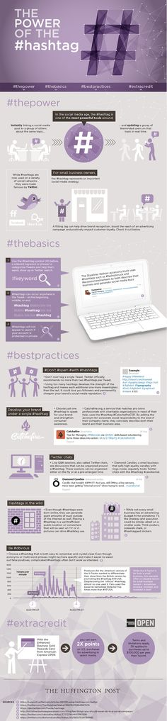 A Simple Guide to Using Hashtags on Twitter #infographic