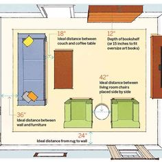 64 Measurements Every Homeowner Should Know from This Old House - living room measurements, room by room measurement guide for remodeling projects This Old House, Buy House, Home Living Room, Living Room Decor, Small Living Room Furniture, Living Room Seating, Furniture Placement, Furniture Arrangement, Interior Design Tips