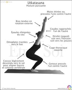 types of yoga poses / types of yoga ; types of yoga explained ; types of yoga style ; types of yoga practice ; types of yoga poses Iyengar Yoga, Ashtanga Yoga, Vinyasa Yoga, Yoga Restaurativa, Yin Yoga, Yoga Beginners, Yoga Positions For Beginners, Yoga Meditation, Yoga Inspiration