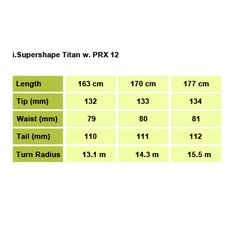 i.Supershape Titan w. PRX 12 Size Chart Head Skis, Skiing, Periodic Table, Size Chart, Pure Products, Tips, Crows, Lotus, Black