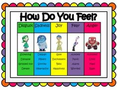 This is a great way to introduce and help kids identify different feelings using the characters from the movie, Inside Out.Includes:**'How Do You Feel' Chart (3 different color versions)**Life Quotation about embracing all your emotions**5 scenario pages that go along with each feeling and 1 set of blank scenario cards.**Islands of Personality worksheet You may also be interested in the following:Inside Out Feelings BookInside Out Break Cards