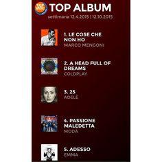 rtl1025Classifica cd più venduti FIMI della settimana [ 11 Dicembre 2015 ]    1 @mengonimarcoofficial 2 @coldplay 3 @Adele 4 @modaufficiale 5 @real_brown