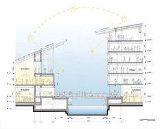 Renzo Piano   Osl__127_full