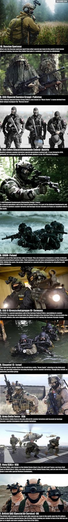 Top Ten Special Ops Teams in the World