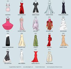 Cannes Festival dresses throughout time (by Vanity Fair)