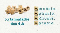 La maladie d'Alzheimer est appelé aussi la maladie des 4 A pour Amnésie, Aphasie, Agnosie et Aprasie.