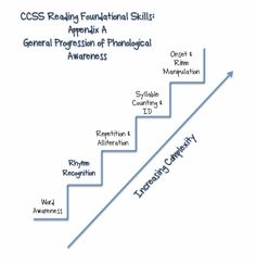 First Grade Factory: CCSS Reading Foundational Skills {Rhyme Recognition}