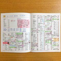 いいね!437件、コメント7件 ― づんさん(@zunizumi)のInstagramアカウント: 「づんの家計簿ノート2018の中が見たいとのことでしたのでアップします♡ 1枚目、実際にひと月、書か埋めるとこんな風になります。(収入額や貯金額はダミーです)…」