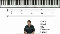 How exactly does sheet music work? This lesson will allow anybody to understand the basics of how to read sheet music for piano or any other instrument. Piano Lessons, Lessons For Kids, Music Lessons, Reading Sheet Music, Easy Piano Sheet Music, Singing Lessons Online, Singing Tips, Music Theory Piano, Piano Music