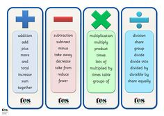 Maths Operations Vocabulary Bookmarks: simple clear bookmarks showing key vocabulary