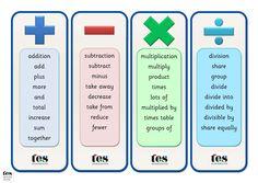 Maths Operations Vocabulary Bookmarks: simple clear bookmarks showing key vocabulary #rechnen lernen. An den Schlüsselwörtern die richtigen Rechenoperation erkennen. #rechenoperation #schlüsselwörter