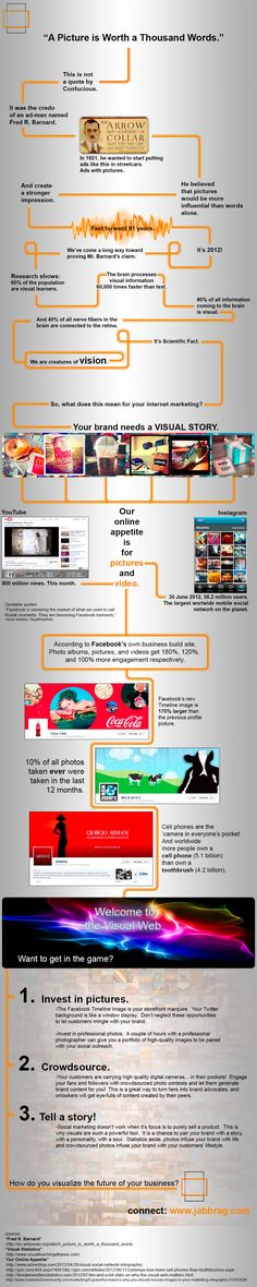 infograph on visual marketing and social media