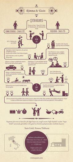 #evlilik #davetiye #infografik