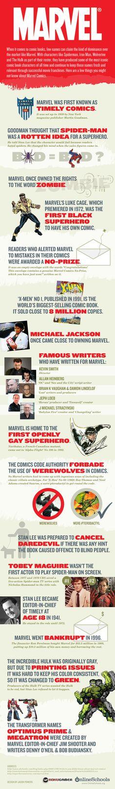 Infografía de las cosas que tal vez no sabías sobr Marvel Comics
