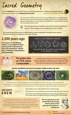 Sacred Geometry is the blueprint of Creation and the genesis of all form. It is…