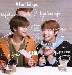 The anatomy of Na Jaemin and Huang Renjun💐 Winwin, Nct 127, Sparkling Eyes, Nct Dream Jaemin, Sm Rookies, Kissable Lips, Huang Renjun, Do Homework, Look Alike