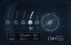 Crowfall, on fait le point sur ce MMO ambitieux ! Game Ui Design, Ui Ux Design, Graphic Design, Ui Framework, Gui Interface, Game Gui, Dragon Age Inquisition, Game Concept, Ui Inspiration