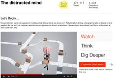 La mente distratta / The distracted mind - Exploring the Crossroads of Attention and Memory in the Aging Brain: Views from the Inside
