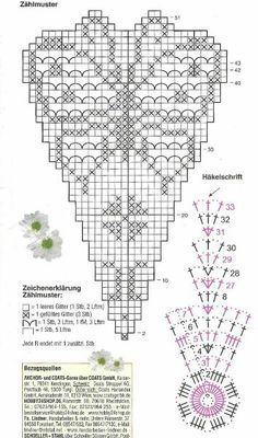Butterfly Doily (picture missing) Crochet Patterns Filet, Crochet Butterfly Pattern, Modern Crochet Patterns, Crochet Circles, Crochet Motif, Knitting Patterns, Thread Crochet, Crochet Stitches, Crochet Dollies