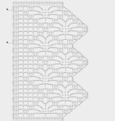 Um modelo para acabamento Barrado & amp; Grafico simplificado ...