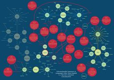 Emotion Map with Untranslatable Words in Languages other than English