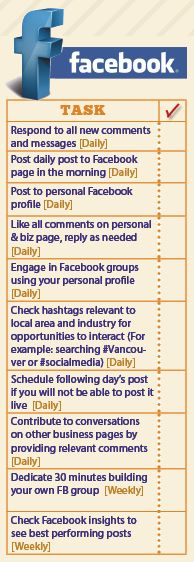 check lists, task list, social media, facebook task