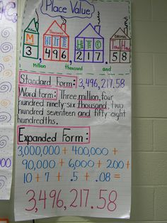 I love this idea for the place value! I learned it a similar way with the houses living next to each other its a fun way for children to remember, place values!   4.NBT.3: Generalize place value understanding for multi-digit whole numbers. This chart is useful to hang in your future classrooms because it allows students a visual to reference examples for place values