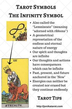 #Tarot #Tips. Let's learn what the Infinity symbol means in Tarot. Which cards, beside the Strength, contains the Infinity symbol? http://jonikatarot.com Pin it! Post your comments below.
