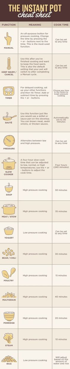 17 Useful Tips And Tricks If You Have An Instant Pot