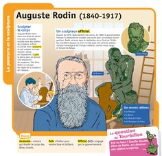 French Words Quotes, French Phrases, Classroom Behavior Management, The Devil's Advocate, French Classroom, Work Activities, Teaching French, Rodin, Biographies