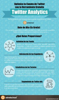 Optimiza tu cuenta de Twitter con Twitter analytics