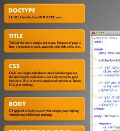 Basic HTML #Infographic