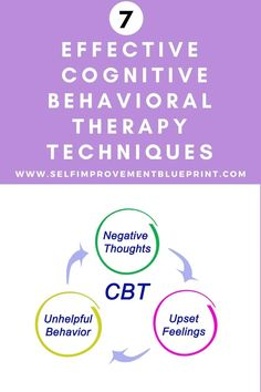 What is Cognitive Behavioral Therapy? | Self Improvement Blueprint Gestalt Therapy, Cbt Therapy, Therapy Journal, Therapy Worksheets, Therapy Tools, Speech Therapy Activities, Cbt Worksheets, Cbt Techniques, Play Therapy Techniques