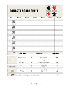Captivating This Canasta Score Sheet Has Space To Record All Of Your Canasta Scores.  Free To Download And Print