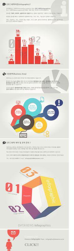 데이터뉴스 인포그래픽