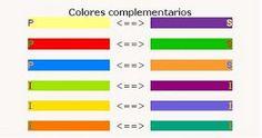 La combinación  de colores es fundamental  al momento del diseño, ya que va a tener una influencia realmente grande. Una de las primeras cos...