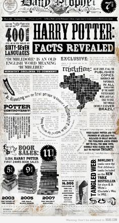 Harry Potter facts revealed. How cool is this? Repin if you are a fan.
