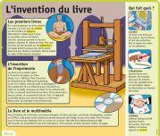 L'invention du livre - Le Petit Quotidien, le seul site d'information quotidienne pour les 6-10 ans !