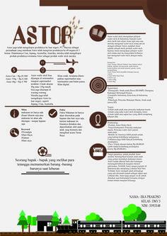 Astor merupakan makanan legend yang selalu tersedia saat perayaan hari raya,atau acara hajatan di desa - desa di indonesia
